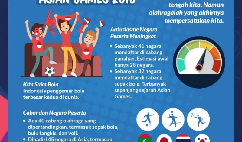 Horeee…, Indonesia Tuan Rumah Asian Games 2018